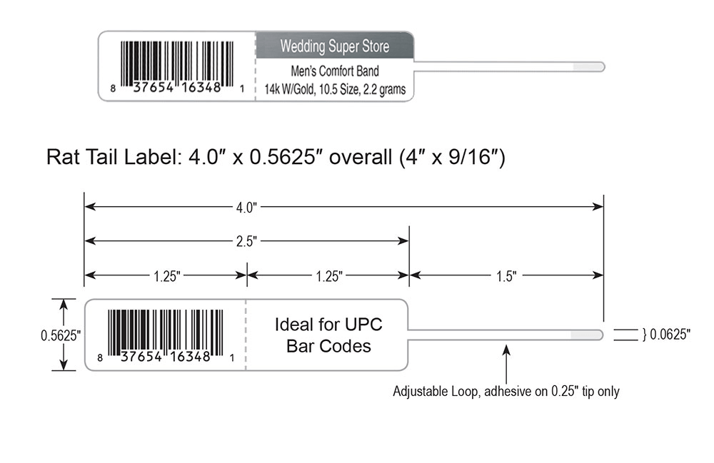 Long Tail Labels